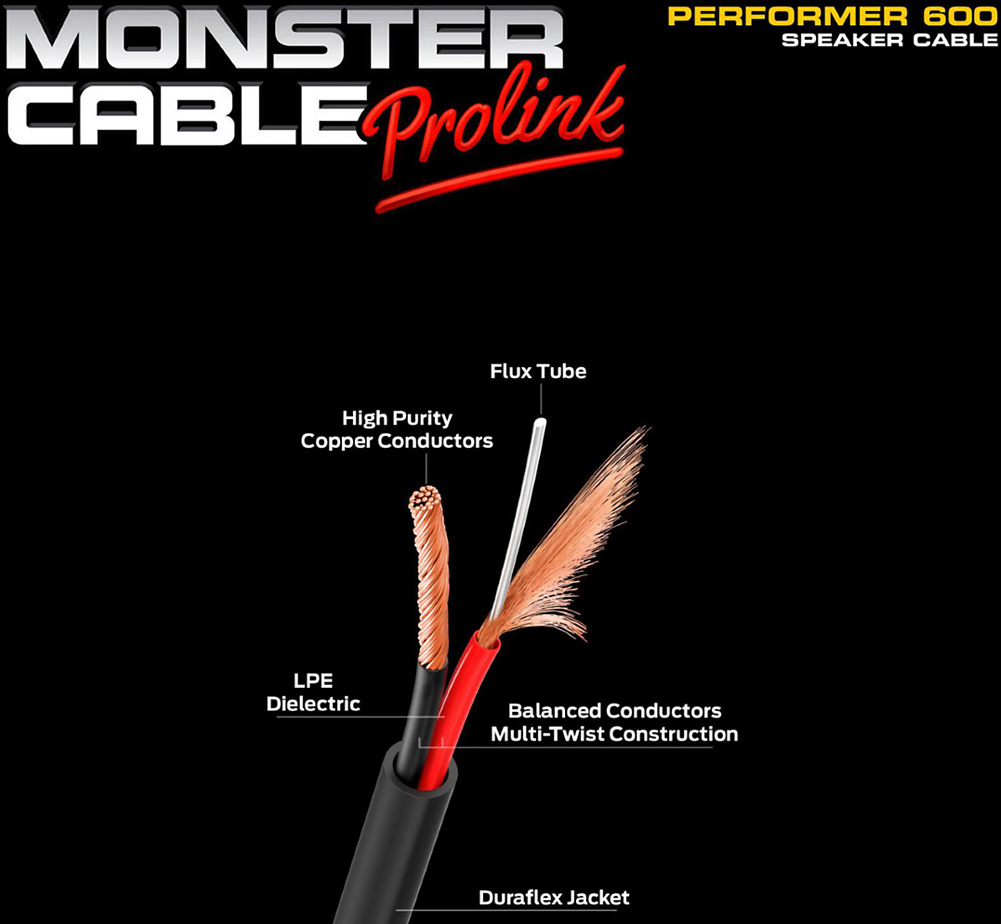 【MONSTER CABLE】 P600-S-6SP (Speak-On / 1.8m)