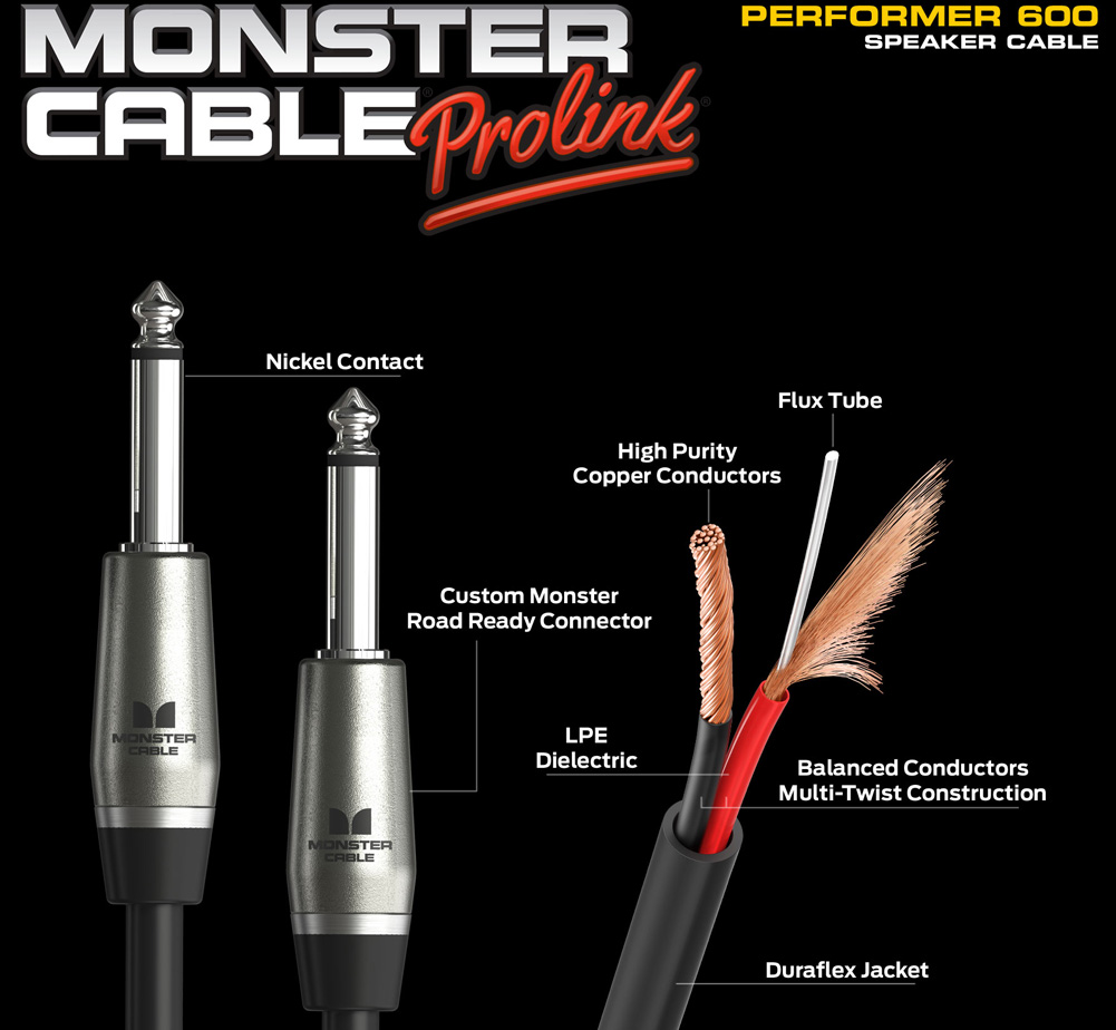 【MONSTER CABLE】 P600-S-25 (SS / 7.6m)