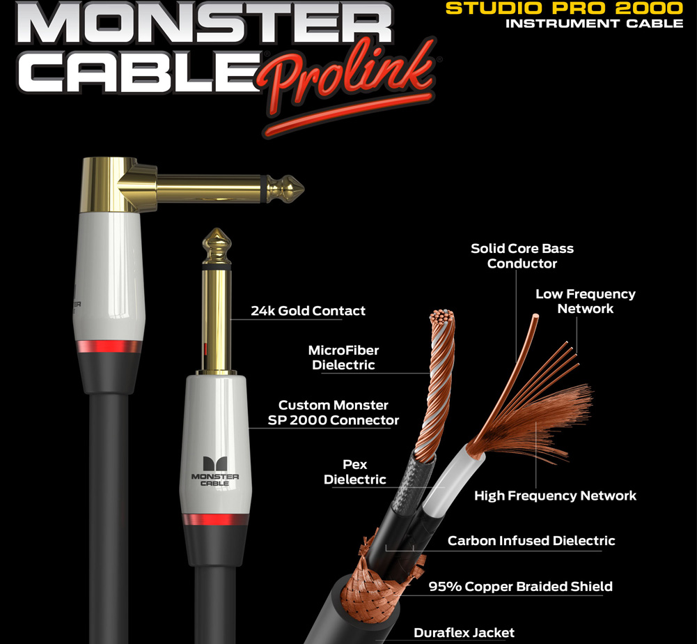 【MONSTER CABLE】 SP2000-I-0.75DA (LL / 22cm)